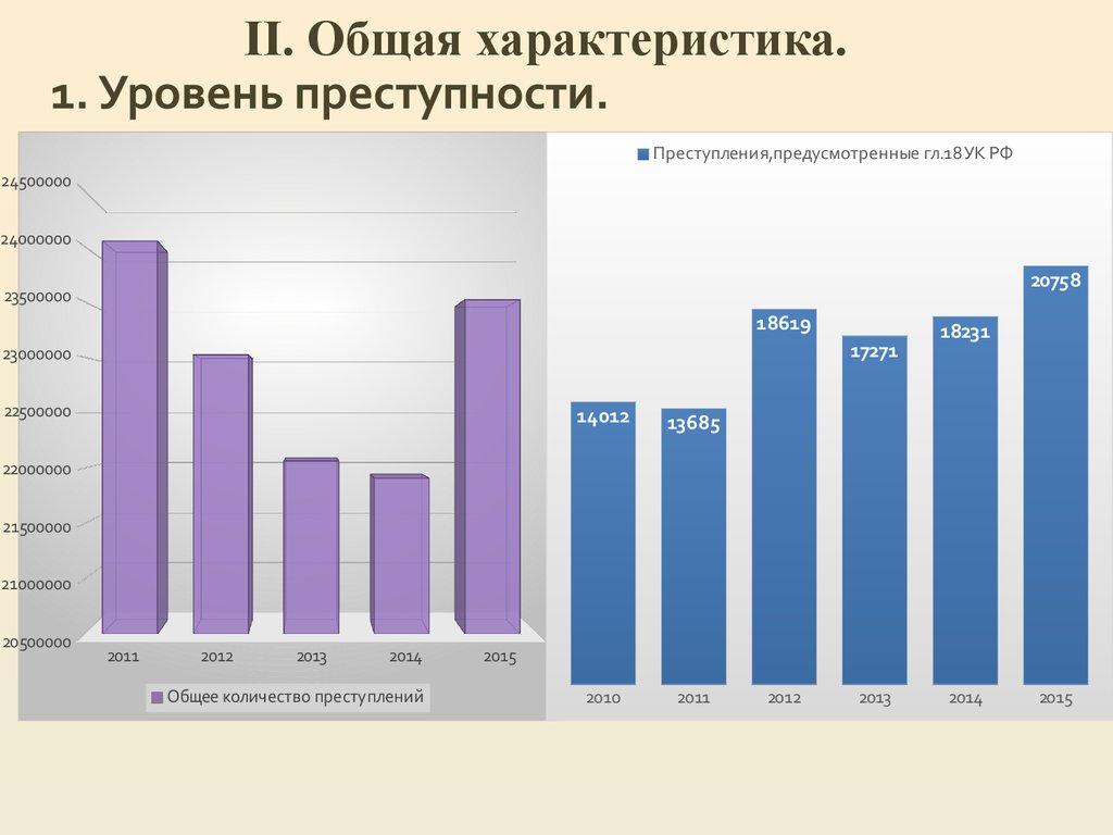 В россии сексуальных преступлений за 2011 год