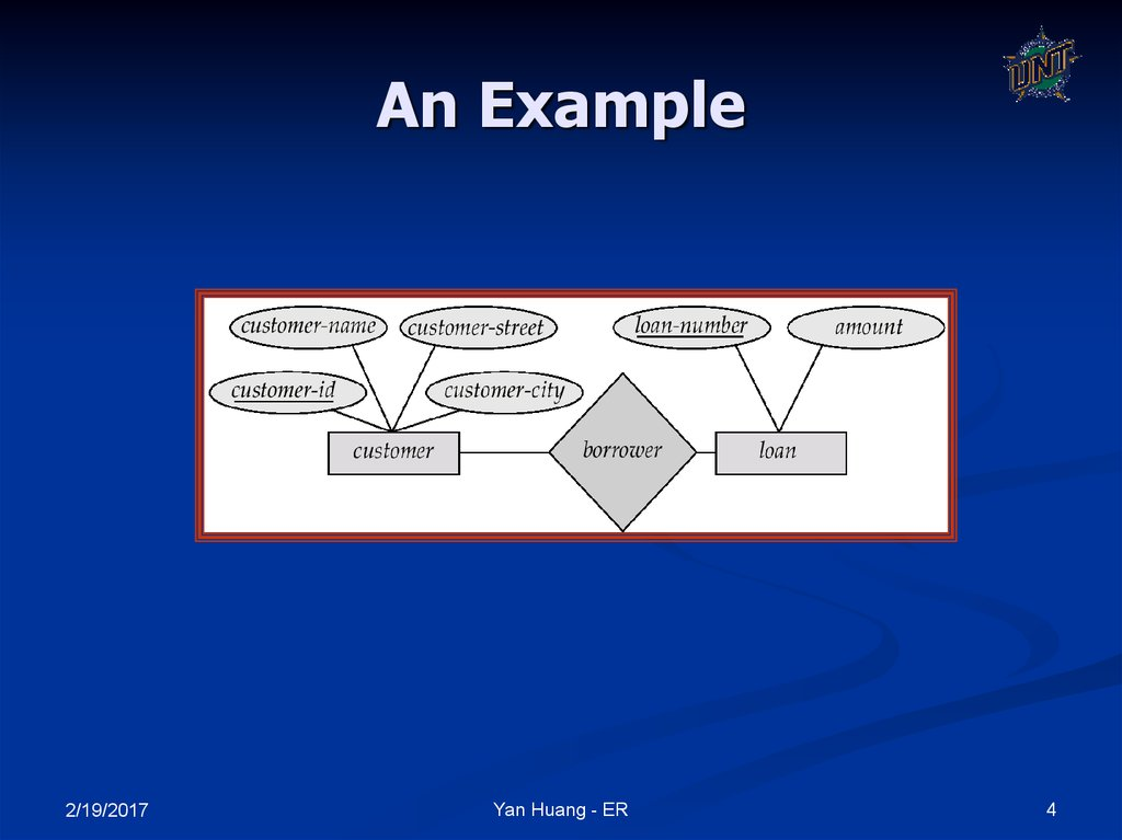 Er entity relationship diagram major components of er diagram 4 an example ccuart Gallery