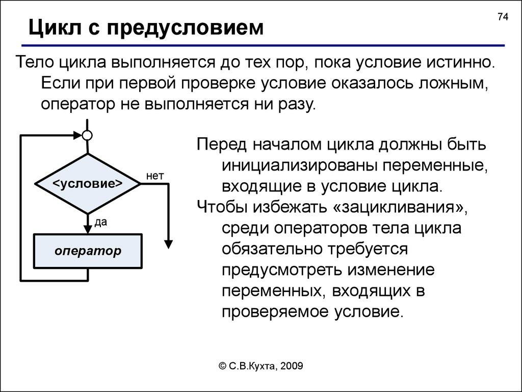 Erisson схема 1465