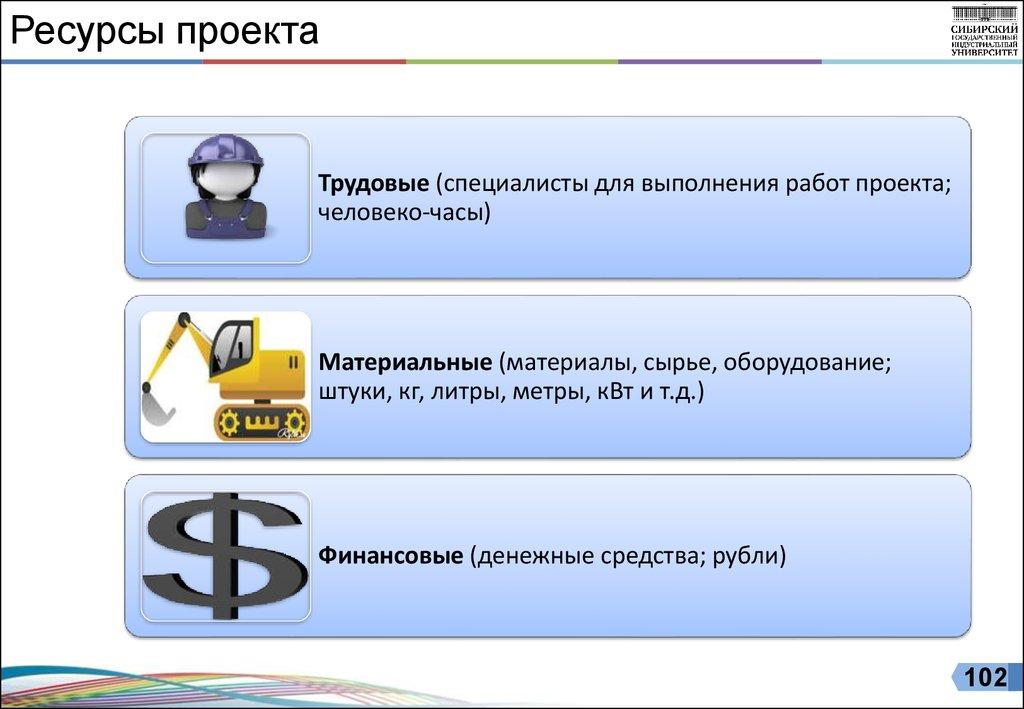 Ресурсы проекта в картинках