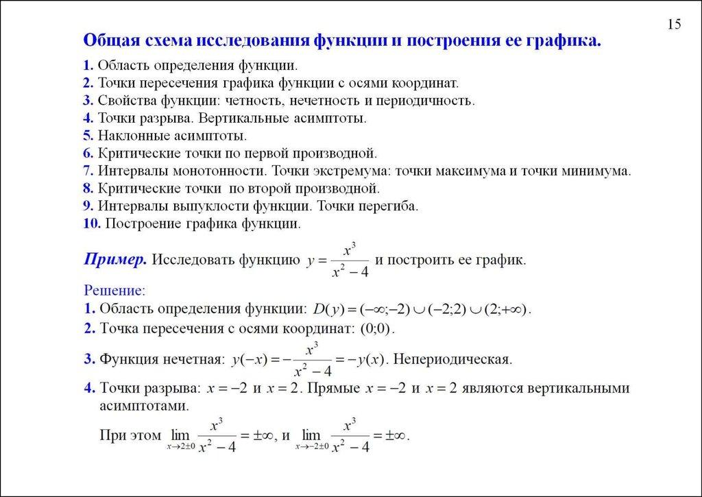 исследование графика функций онлайн