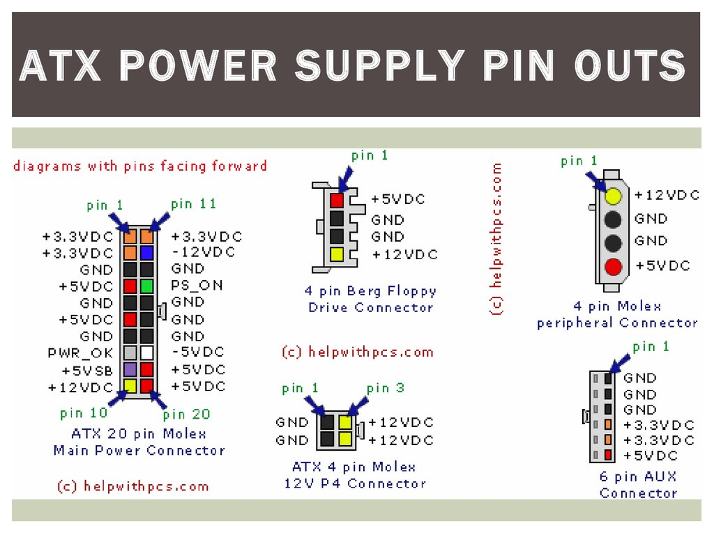 Atx Power Supply Pin Out - Dolgular.com