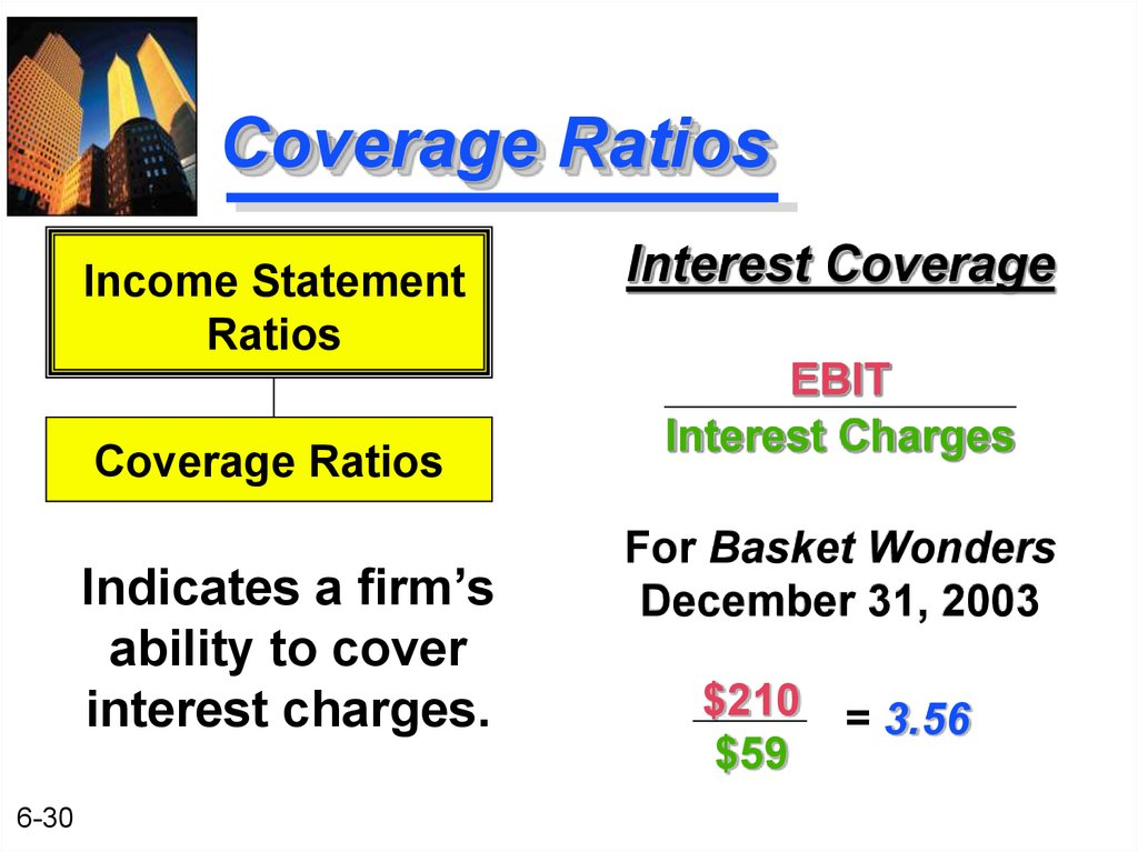 Coverage Ratios