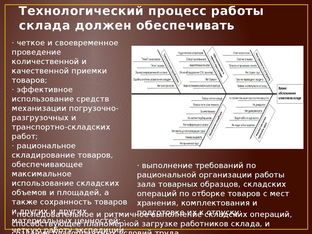 натуральные материалы трудовой договор дипломная работа заядлый охотник