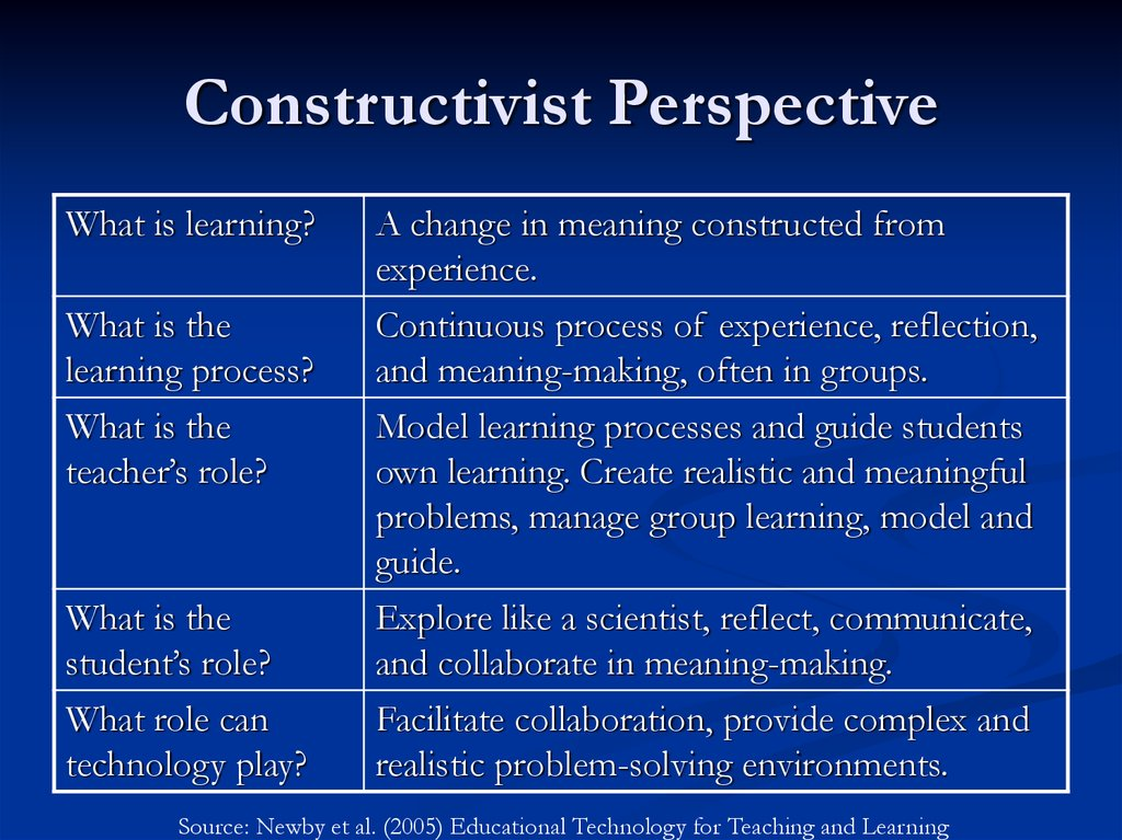 theoretical perspective constructivism and naturalistic inquiry psychology essay Constructivist grounded theory is a popular method for research studies primarily in the disciplines of psychology, education, and nursing in this article, the authors aim to locate the roots of constructivist grounded theory and then trace its development.