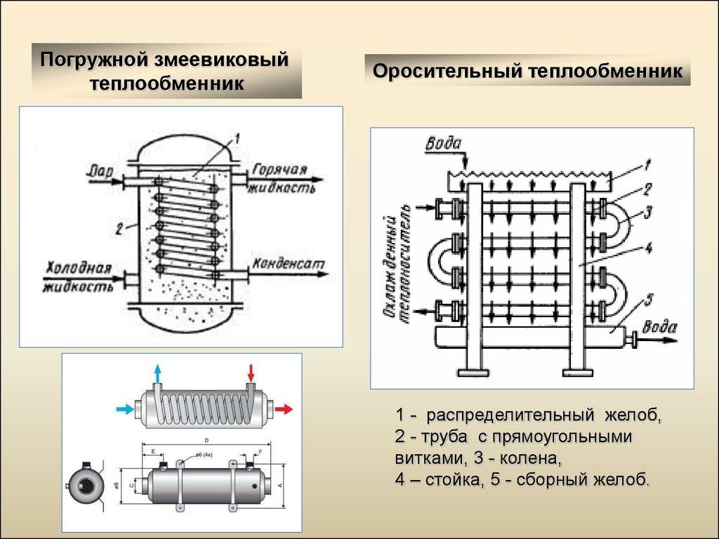 Теплообменники тепловые процессы Кожухотрубный испаритель Alfa Laval DXT 505 Архангельск