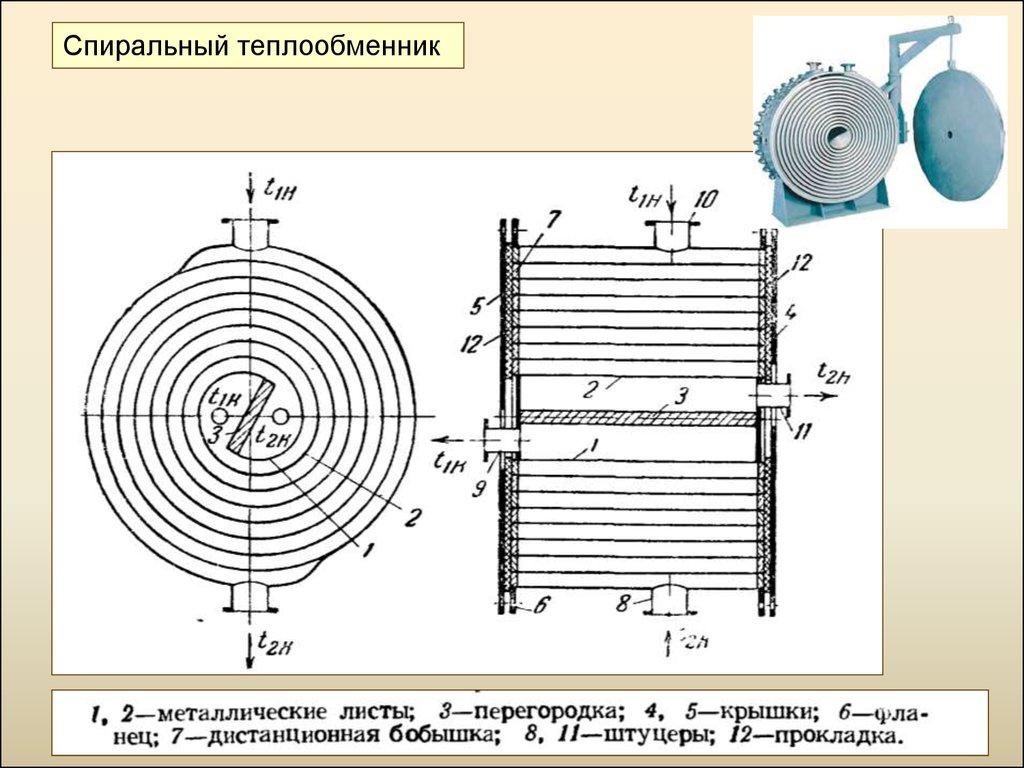 Тепловые процессы в теплообменнике пластинчатый теплообменник funke производитель