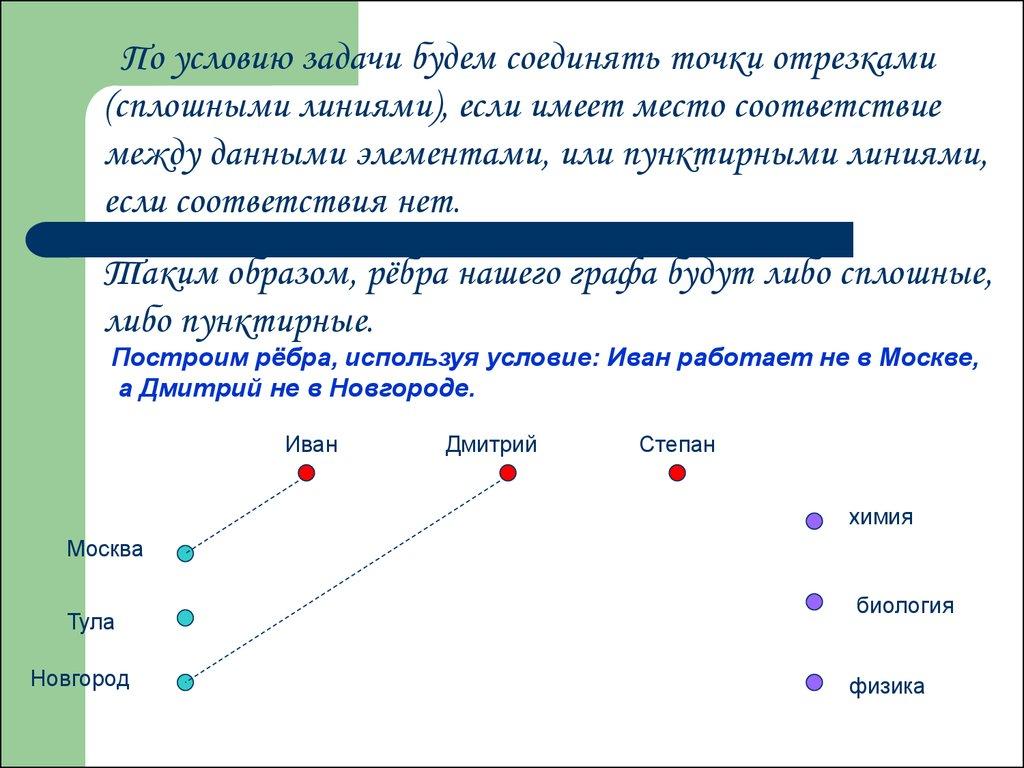 Графы. Сети. Деревья - презентация онлайн