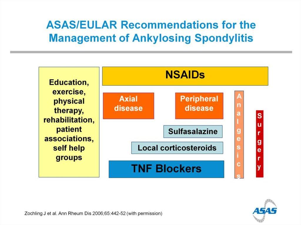 ankylosing spondylitis guidelines tratament de diagnostic cu artroza reumatoidă