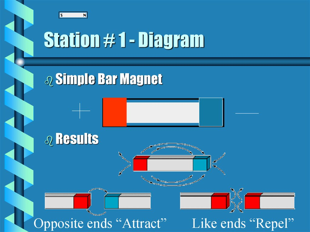 Station # 1 - Diagram
