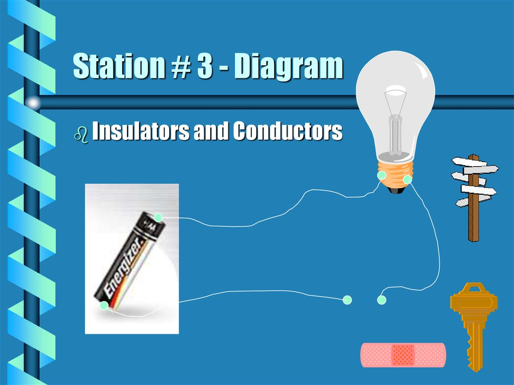 Station # 3 - Diagram