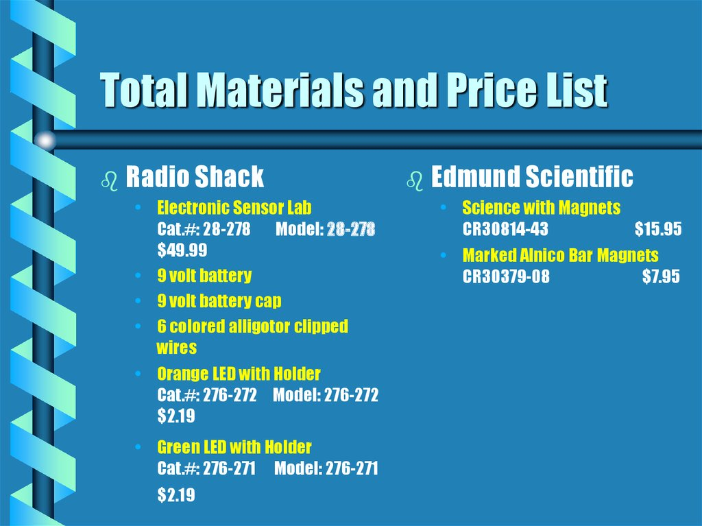 Total Materials and Price List