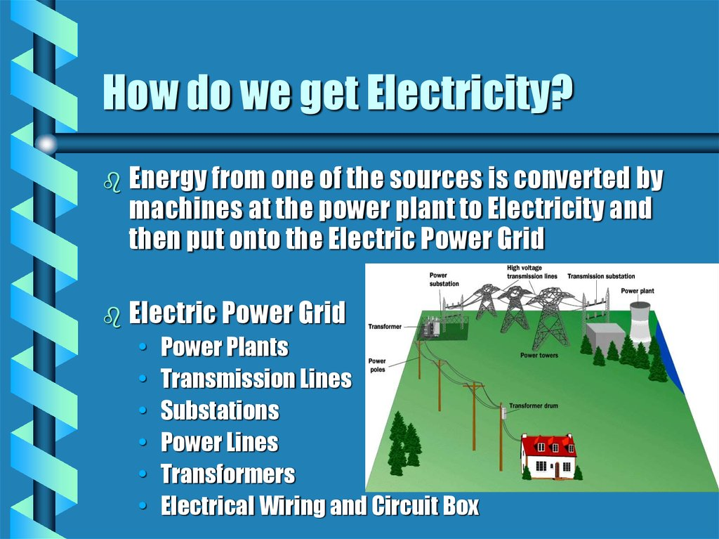 How do we get Electricity?