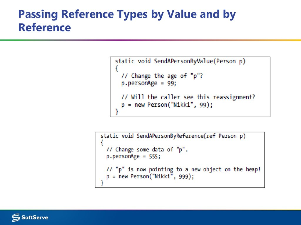 Passing Reference Types by Value and by Reference