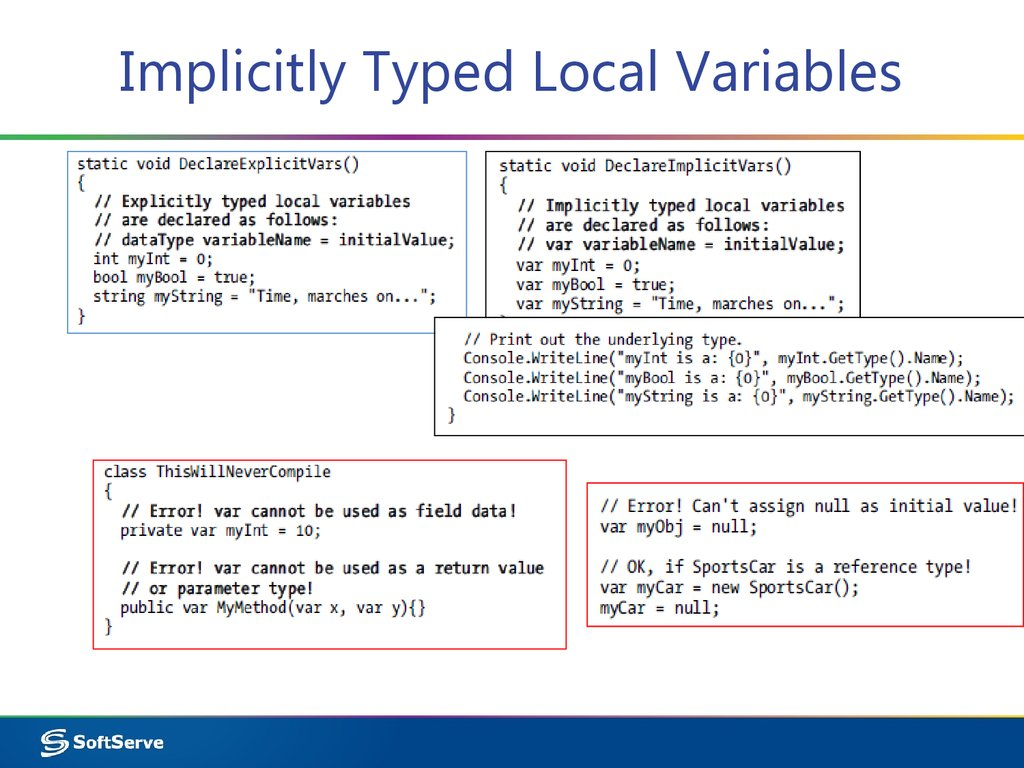 Implicitly Typed Local Variables