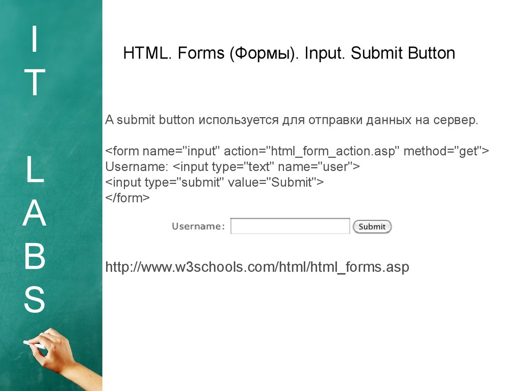 HTML. Forms (Формы). Input. Submit Button