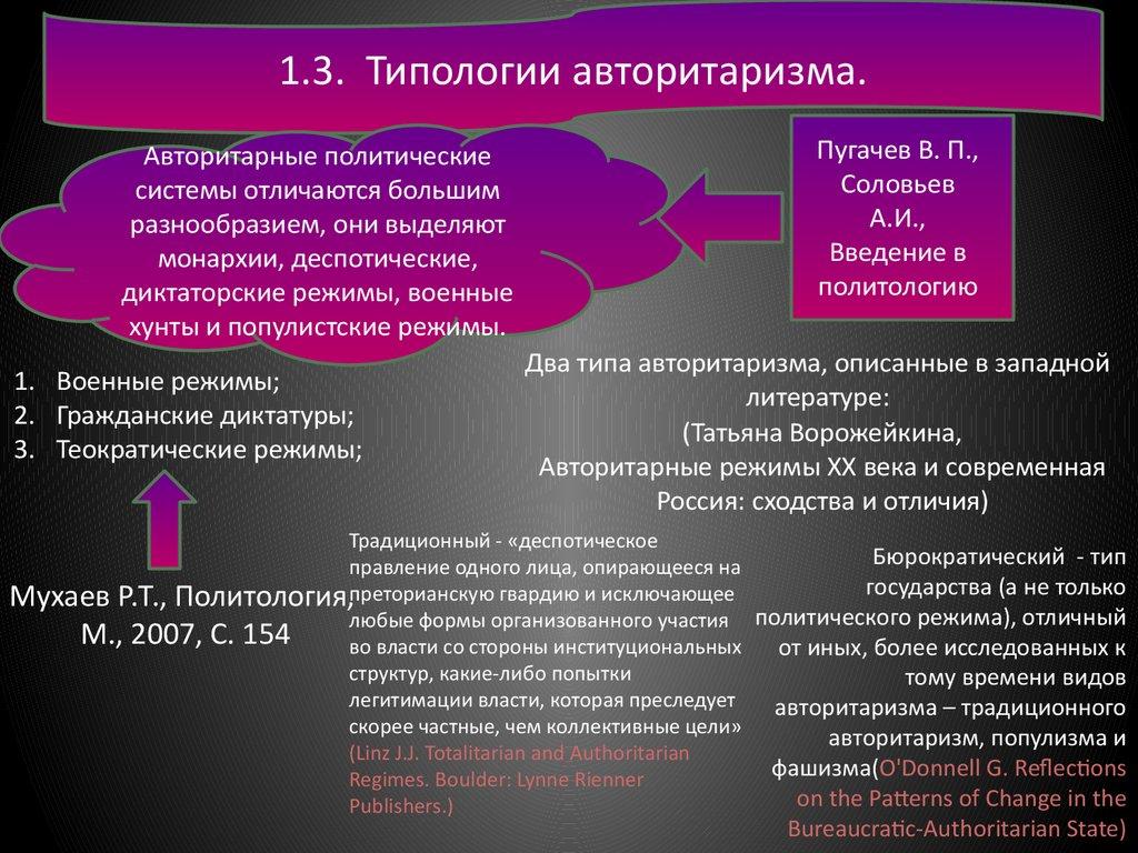 Авторитарные политические режимы реферат 8736