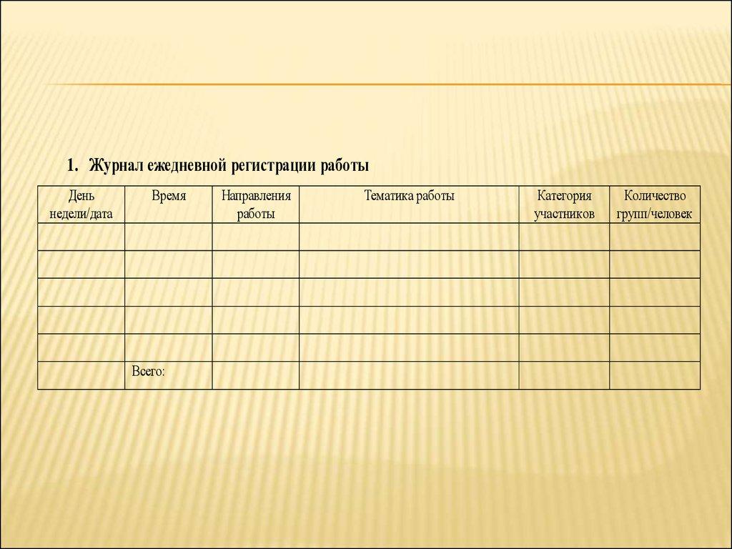 работа с ежедневной оплатой в москве выхино