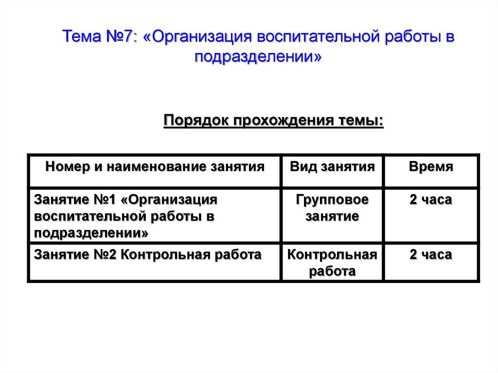 модели организации воспитательной работы