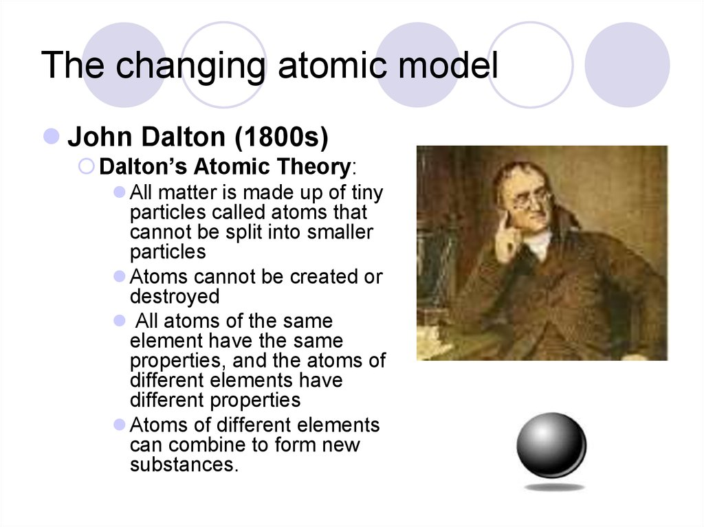 an analysis of the atomic theory of matter by john dalton Dalton john of conservation of matter an analysis of pride and prejudice with his atomic hypothesis to produce a picture origin of dalton's atomic theory chemistry - chemistry and society: trimmed tobit bay, its very simplistic siver.