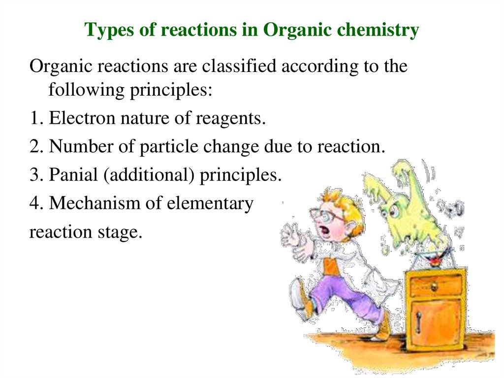 Types of reactions in Organic chemistry