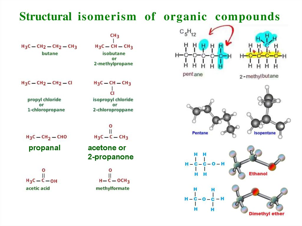 Structural isomerism of organic compounds