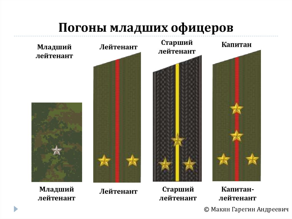 кружевное погоны военнослужащих рф картинки печать один