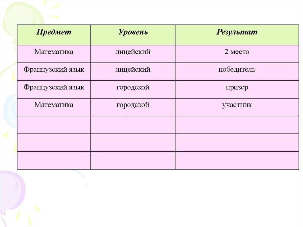 Городские конкурсы для школьников 2015-2016 чебоксары