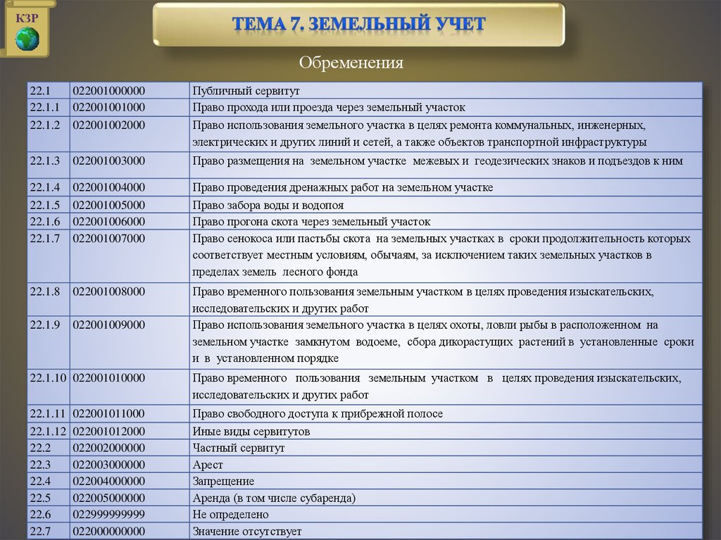 Справка 002 о у Чукотский проезд Справка 302Н Улица Циолковского