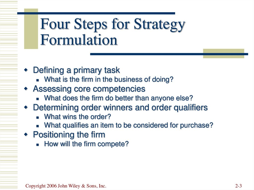 Four Steps for Strategy Formulation