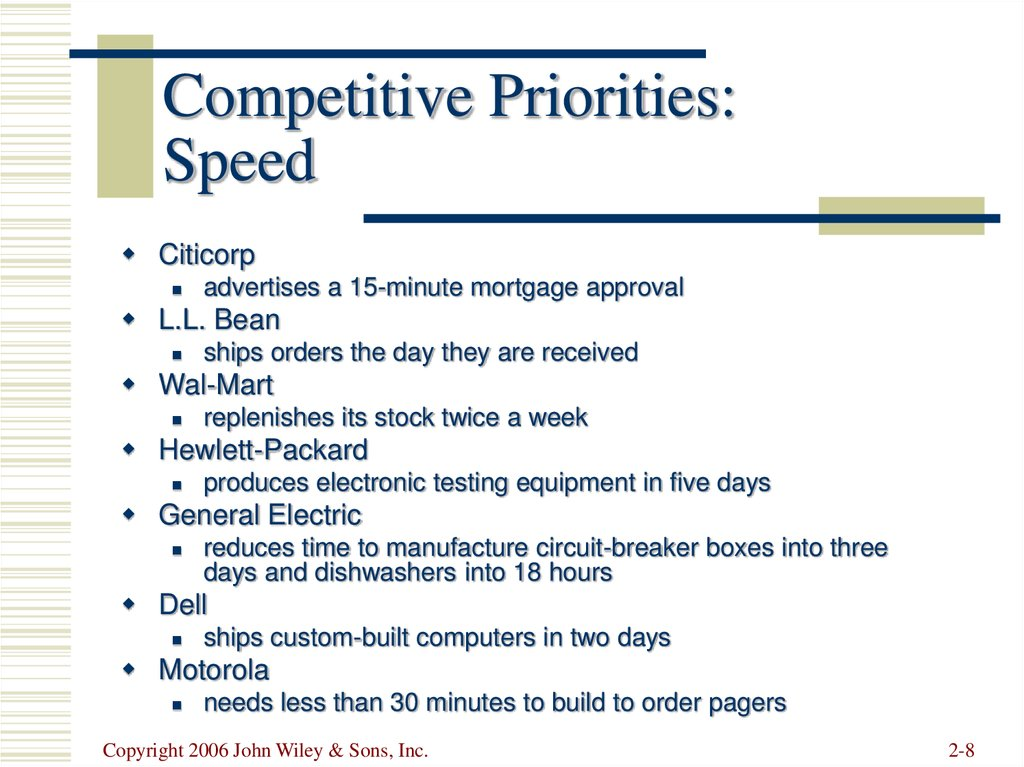 Competitive Priorities: Speed
