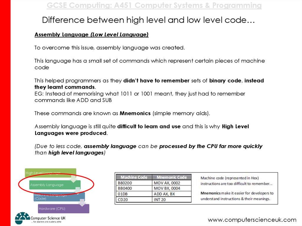 Compiler_Interpreter - презентация онлайн