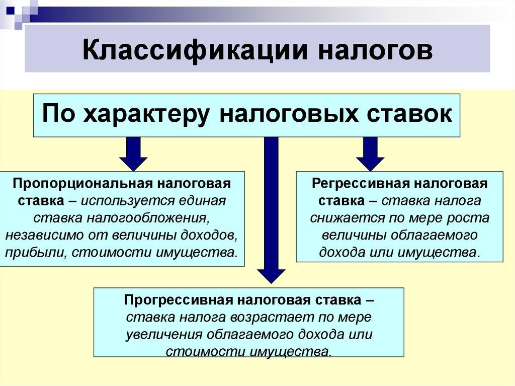 Платежей. функции классификация налоговых шпаргалки налогов и виды