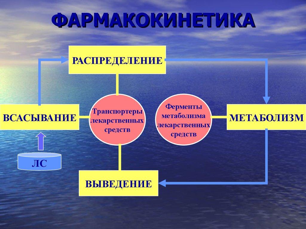 Транспортер лекарственных средств оао жутовский элеватор волгоградская область
