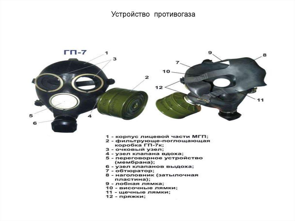 Инструкция по применению промышленного противогаза