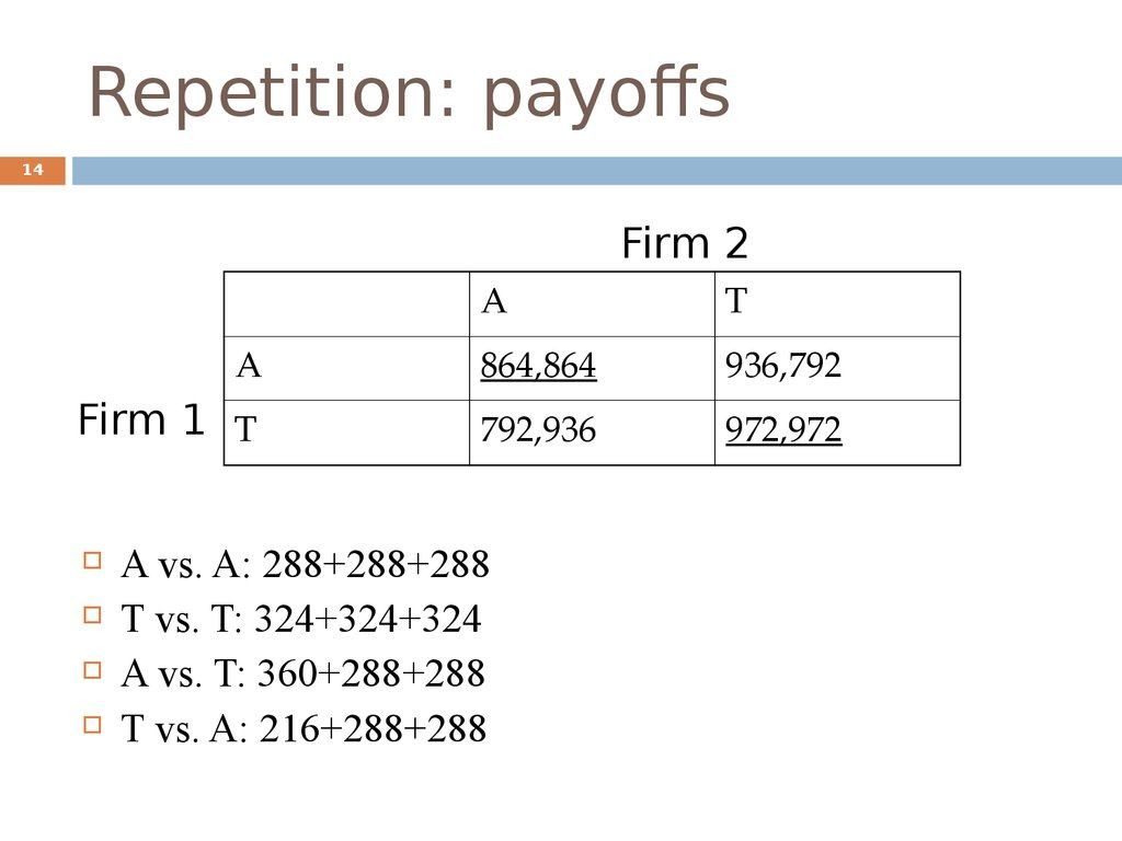 Repetition: payoffs