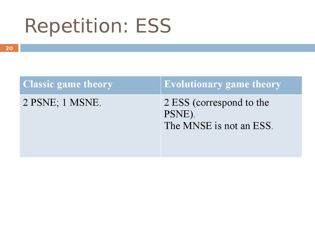 Repetition: ESS