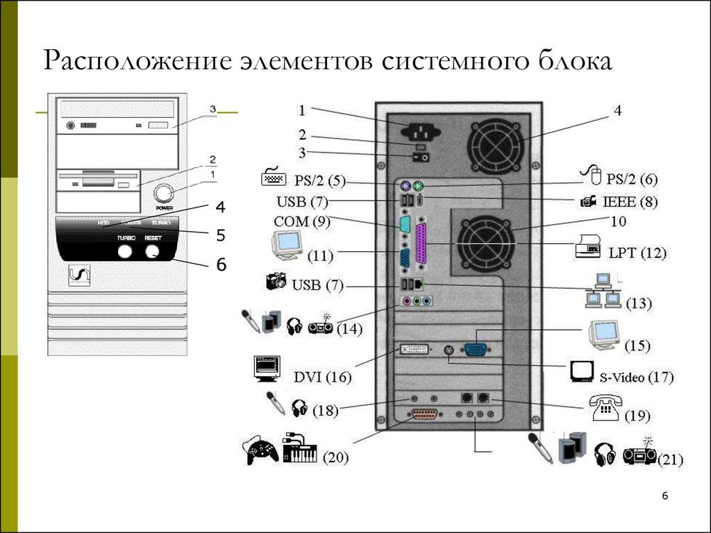 схема системного блока компьютера в картинках можно распечатать повесить