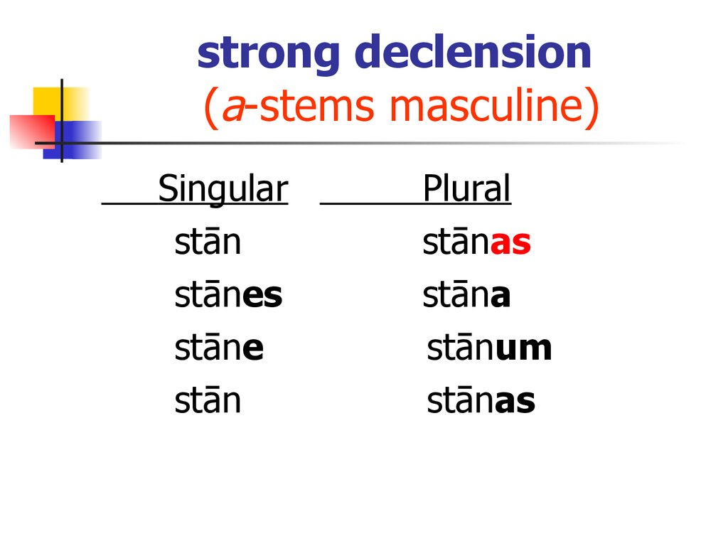 strong declension (a-stems masculine)