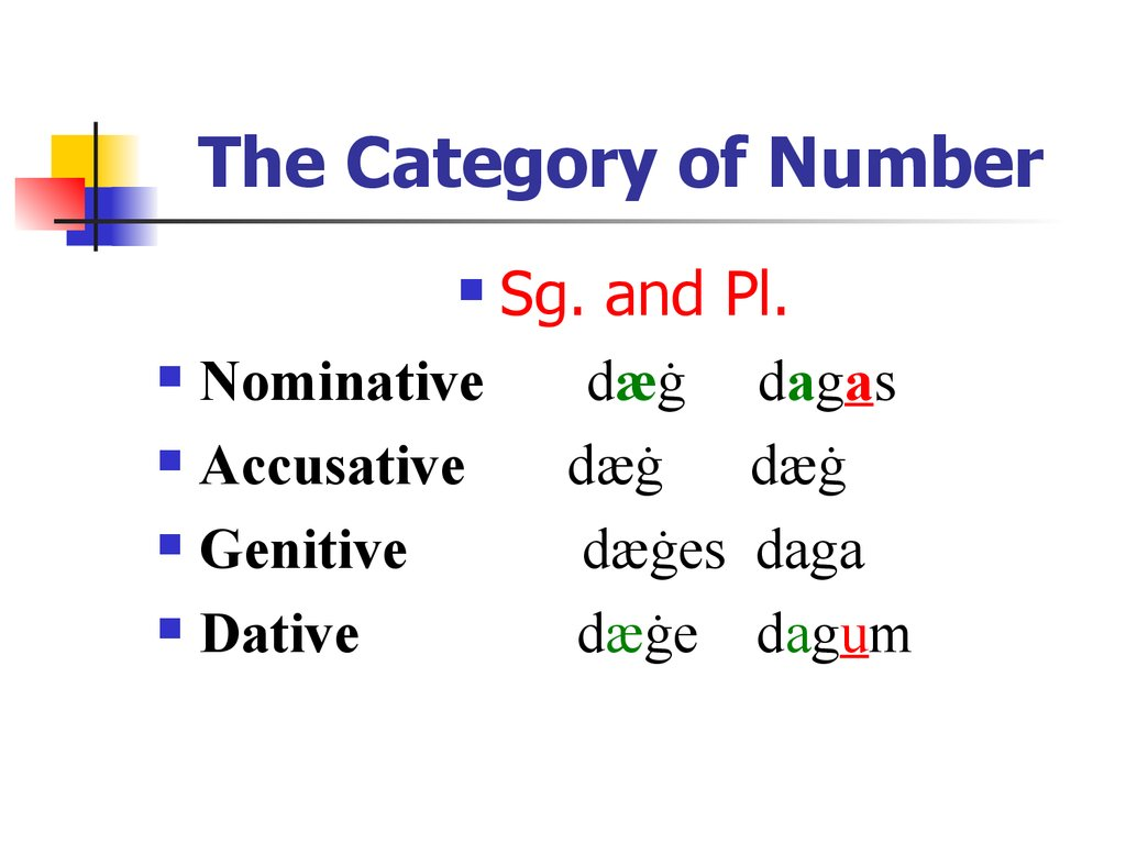 The Category of Number
