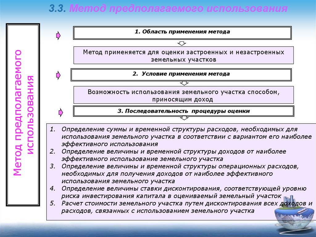 оценка земельного участка курсовая работа