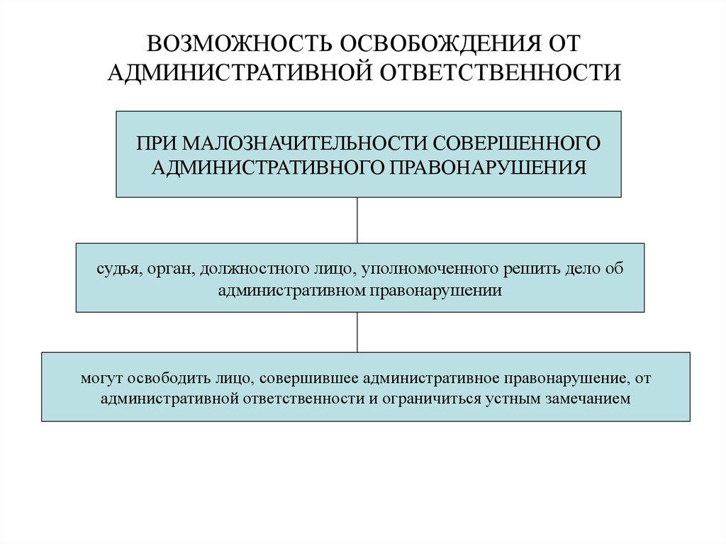 Термобелье мужское освобождение от административной ответственности ломакина термобелье Женская линия