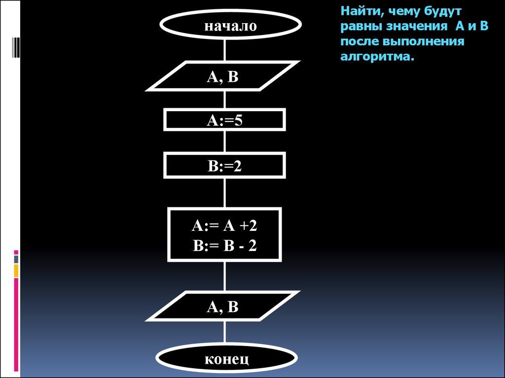 Блок схемы решение алгоритмических задач все решения задач к сборнику волькенштейна