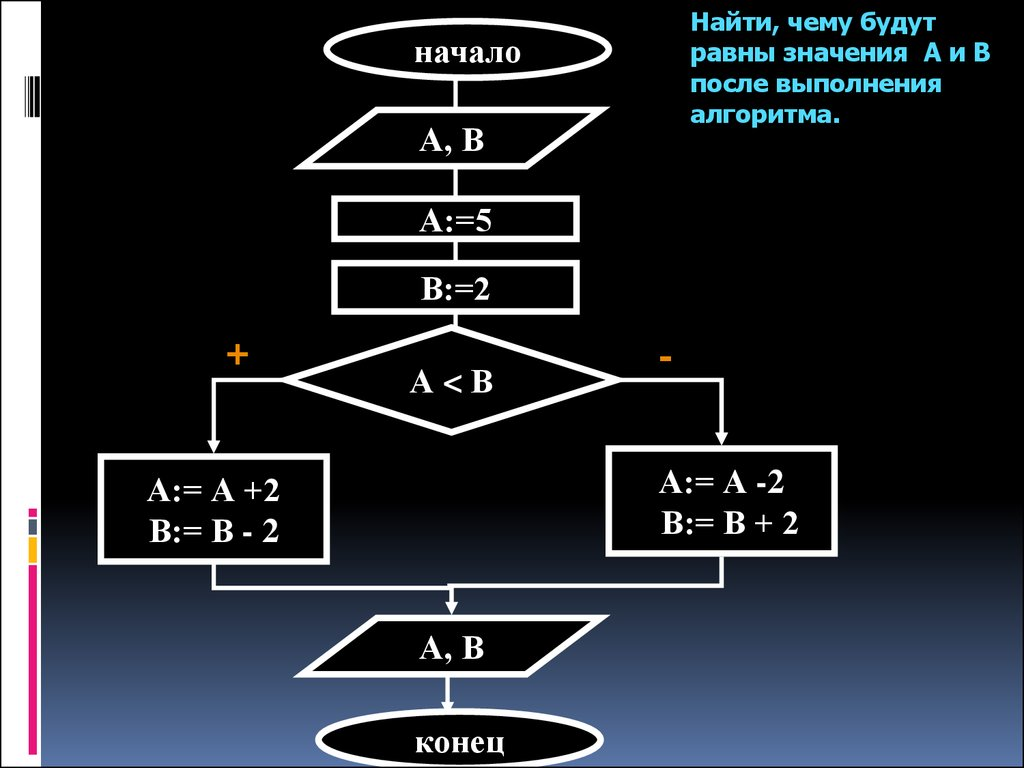 Решение задач с помощью блок схем онлайн помогите решить задачу 2 класс математика моро