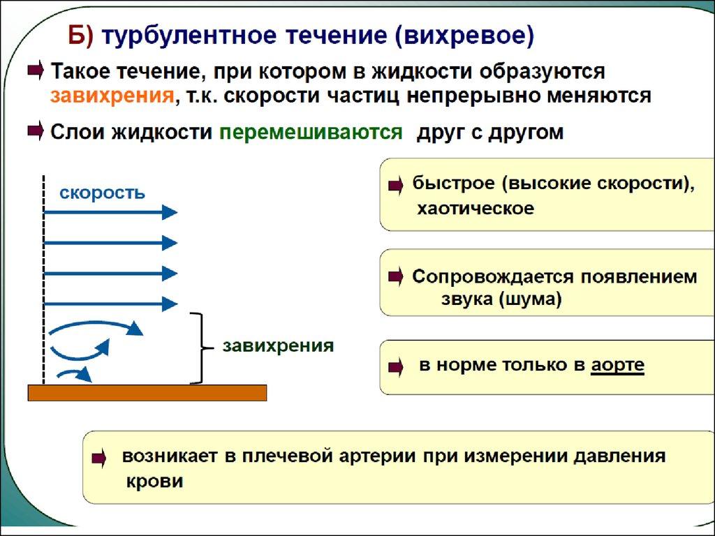 Решение задач течение крови построение эпюр поперечных сил решение задач