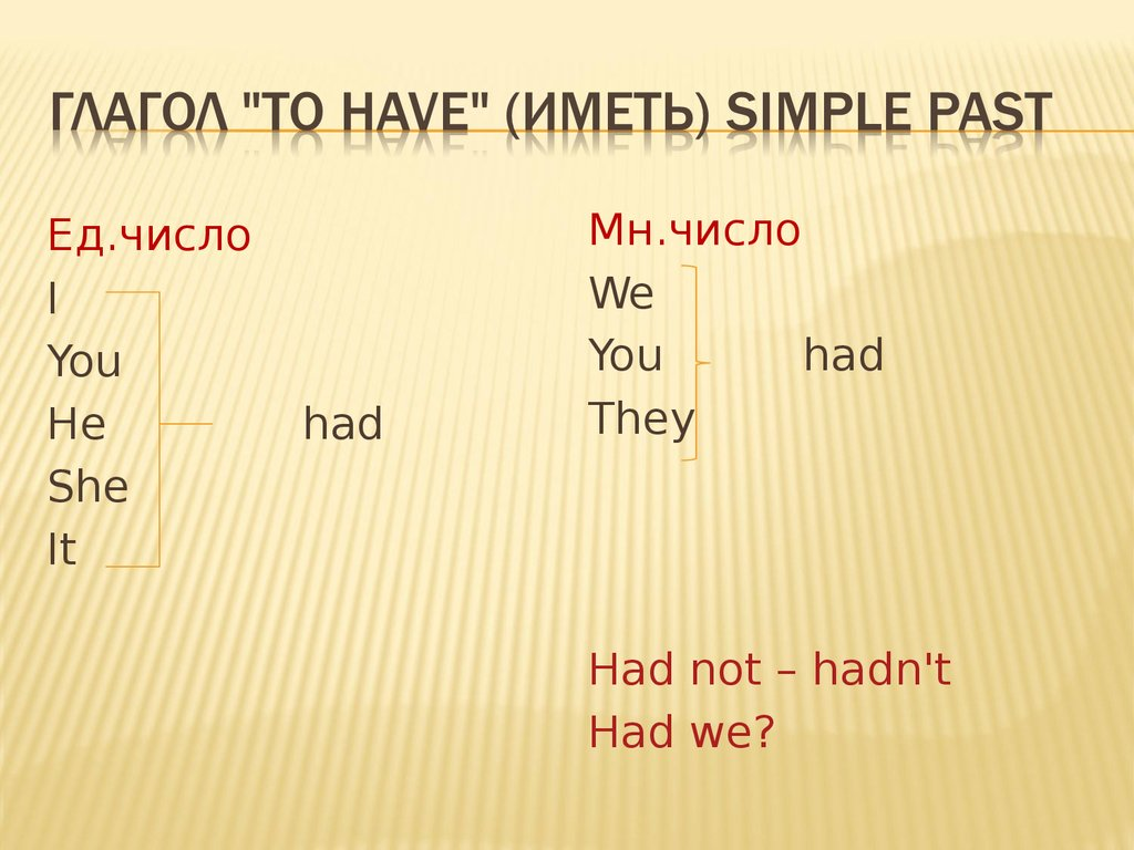 "Глагол ""to have"" (иметь) Simple Past"