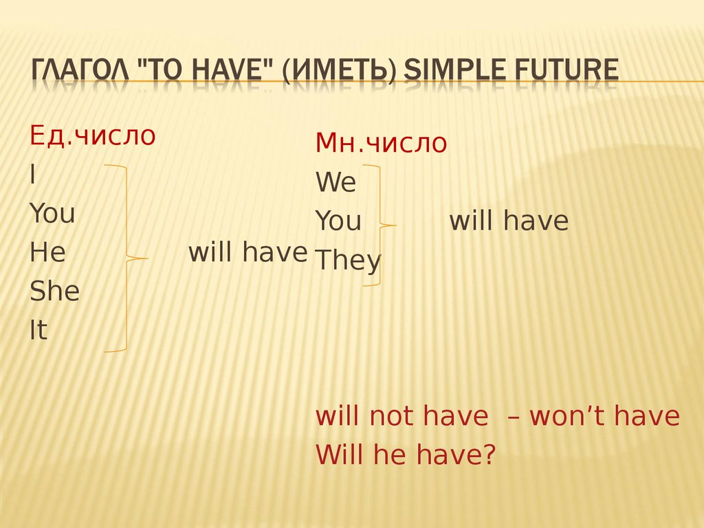 "Глагол ""to have"" (иметь) Simple future"