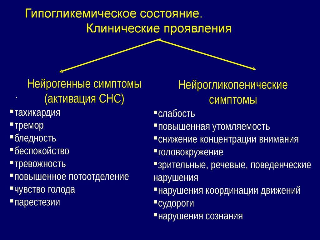 Состояние гипогликемии
