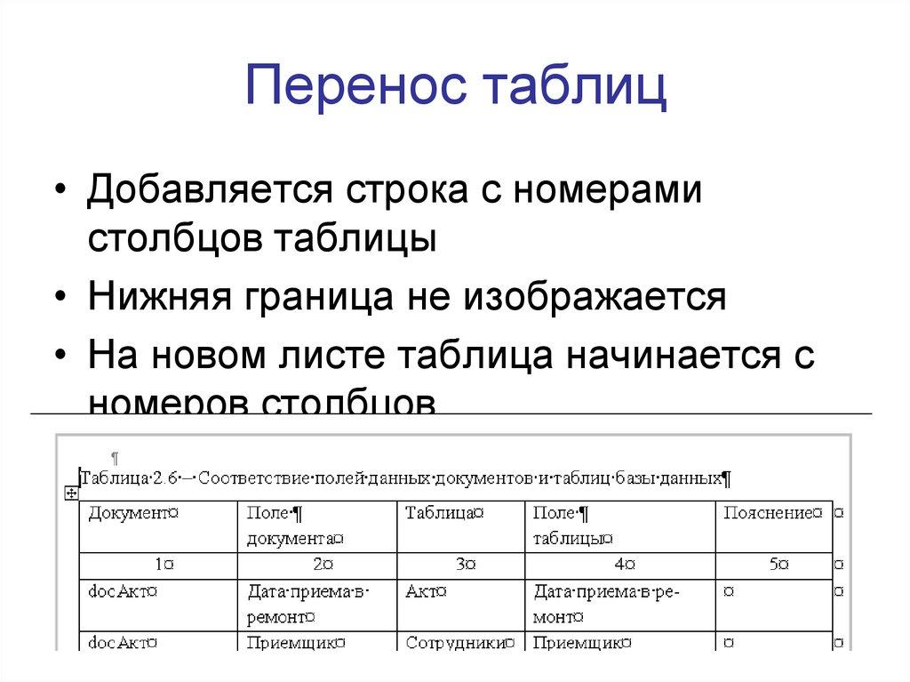 перенос части таблицы на следующую страницу расскажем