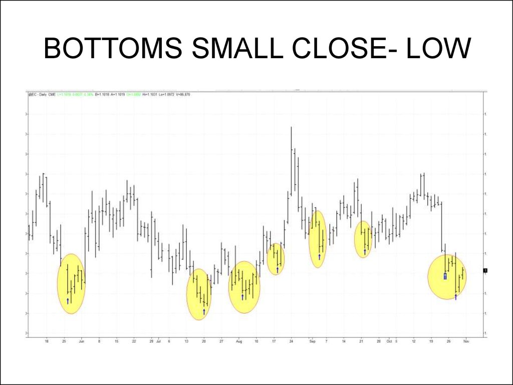 BOTTOMS SMALL CLOSE- LOW